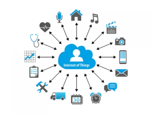 Cosa significa 'Internet of Things'?